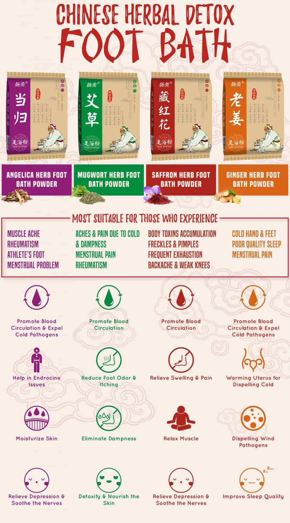 Chinese Herbal Detox FootBath Footspa Powder Sachet - Overview