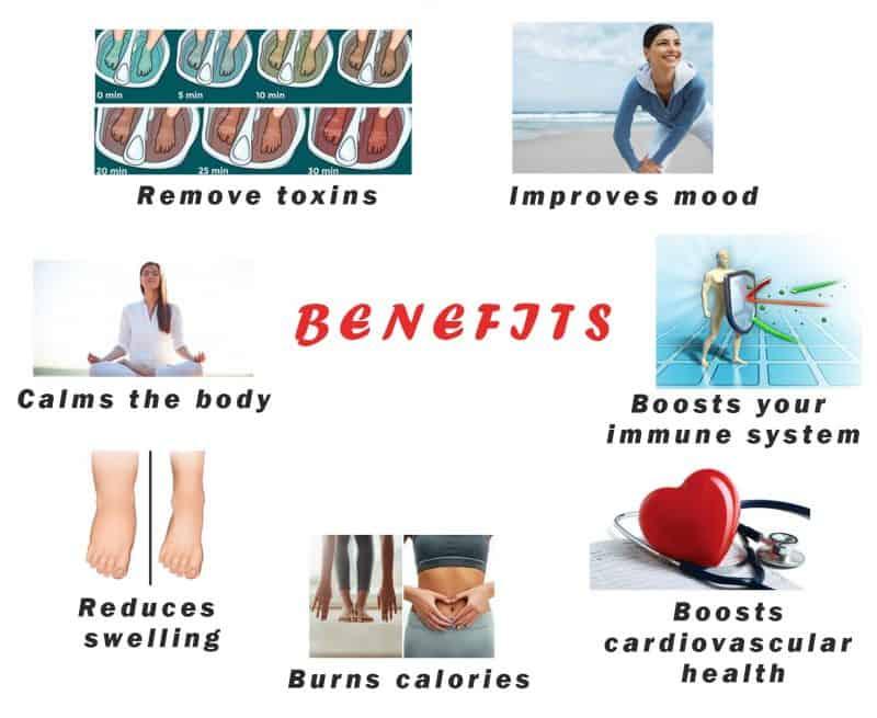 Chinese Herbal Detox FootBath Footspa Powder Sachet - Benefits